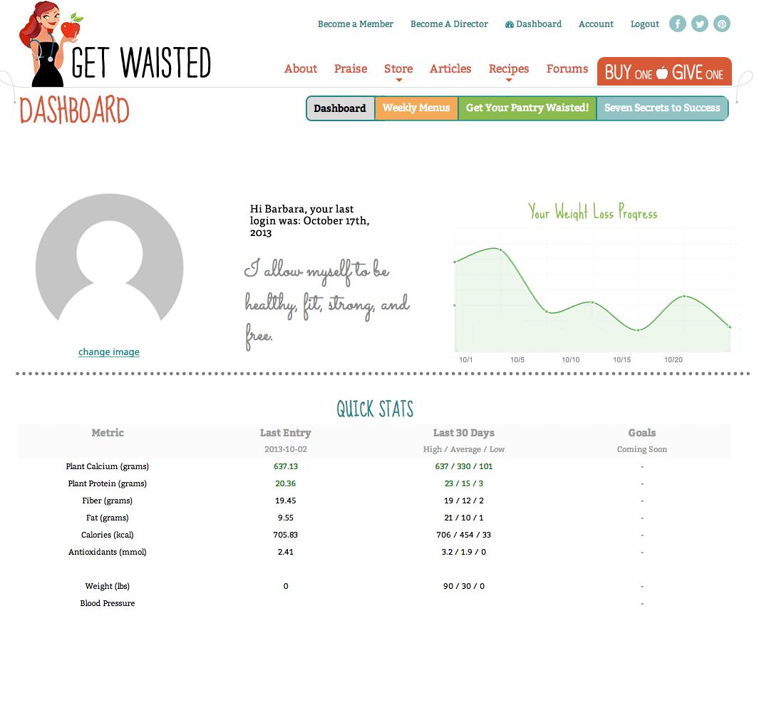 Dashboard-charts-wireframe-dashboard